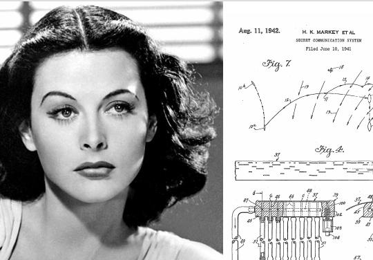 Hedy Lamarr mente creativa actriz cine holiwood invento la patente del salto de frecuencia Wifi